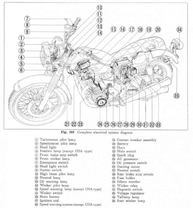 HONDA-CB550-ELECTRICAL-COMPONENTS