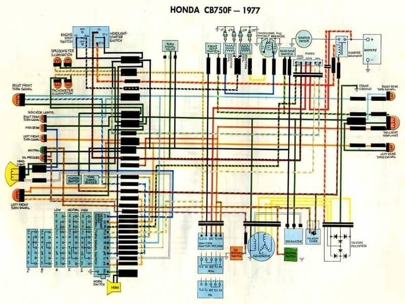 Honda Cb750 Wiring Diagram Honda Ca95 Wiring Diagram • Wiring Articles and Images - Automotive Wiring Diagram