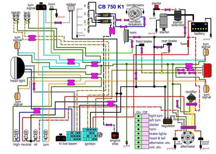 wire harness k1 diagram cb750k wiring diagram motorcycle ignition wiring diagram \u2022 wiring Honda Nighthawk 450 Wiring-Diagram at gsmx.co